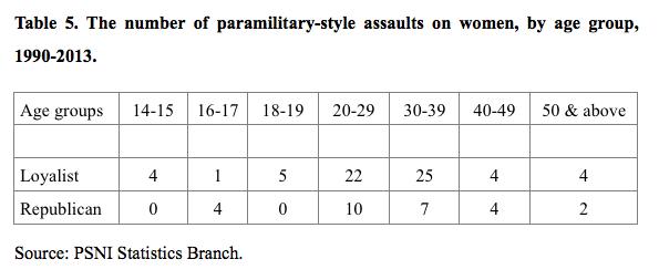 TSC Table 5